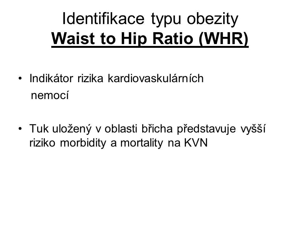 Identifikace typu obezity Waist to Hip Ratio (WHR)