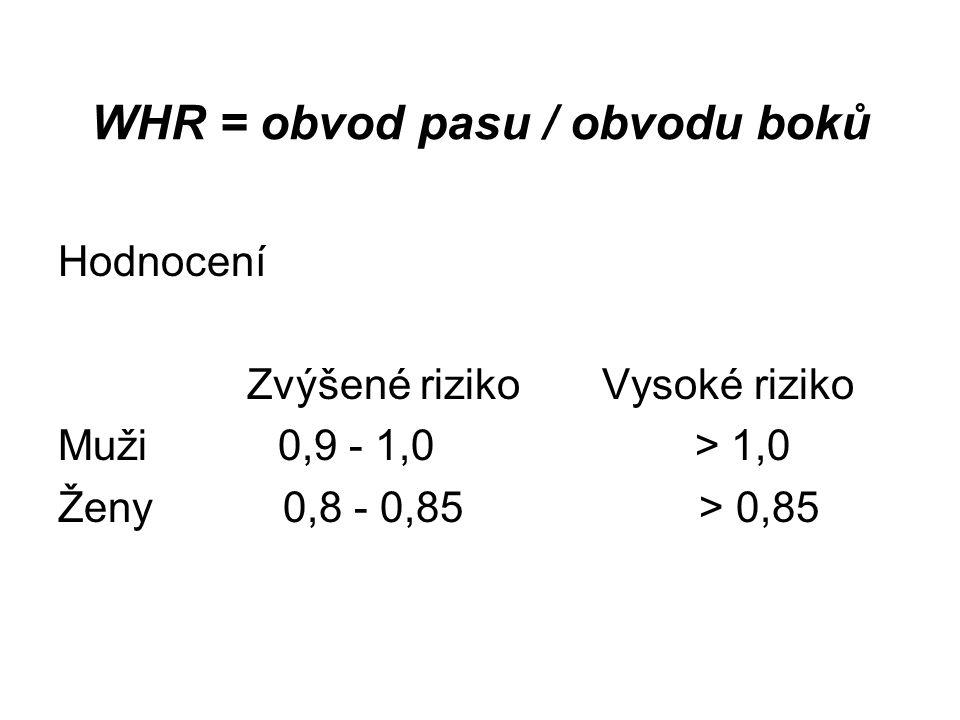 WHR = obvod pasu / obvodu boků