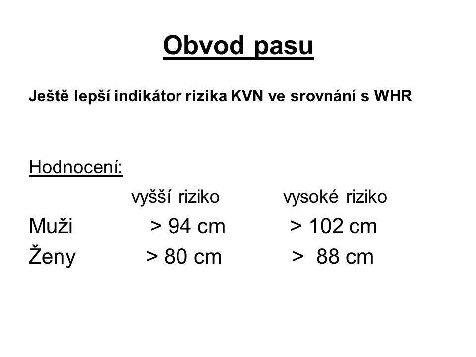 Obvod pasu Muži > 94 cm > 102 cm Ženy > 80 cm > 88 cm