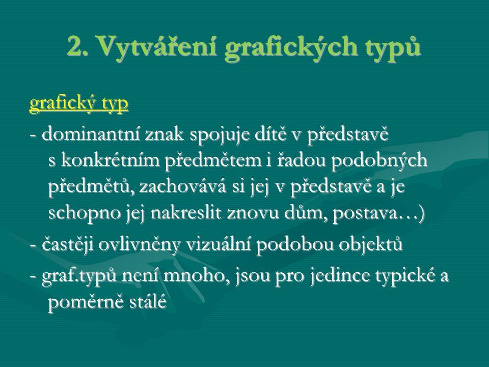 2. Vytváření grafických typů
