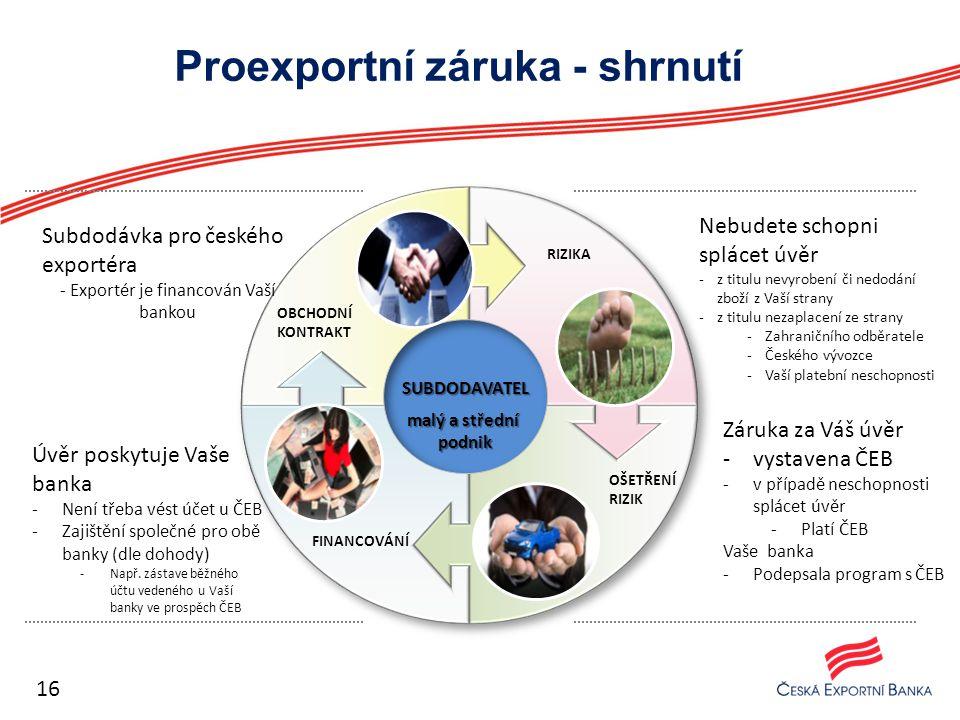 Proexportní záruka - shrnutí