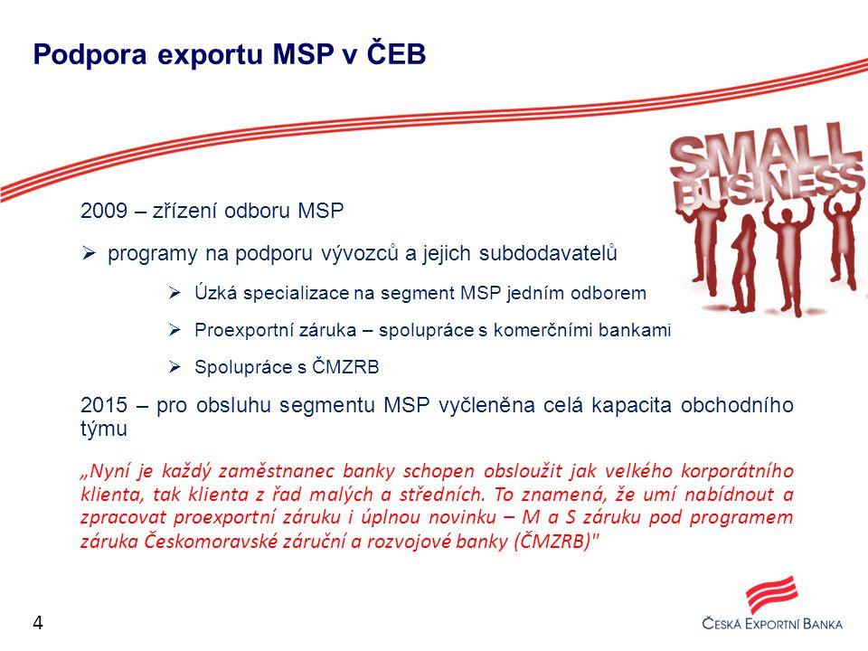Podpora exportu MSP v ČEB