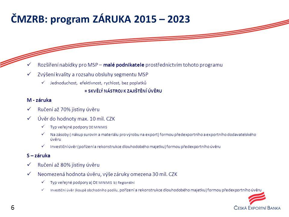 ČMZRB: program ZÁRUKA 2015 – 2023
