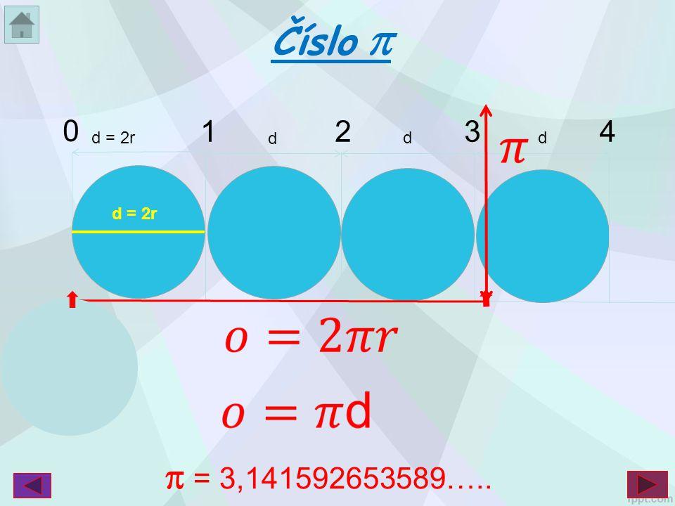 Číslo  1 2 3 4 d = 2r d d d d = 2r  = 3,141592653589…..