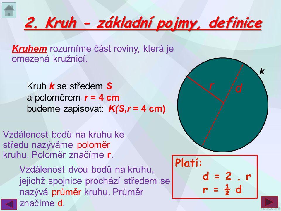 S 2. Kruh - základní pojmy, definice r d Platí: d = 2 . r r = ½ d