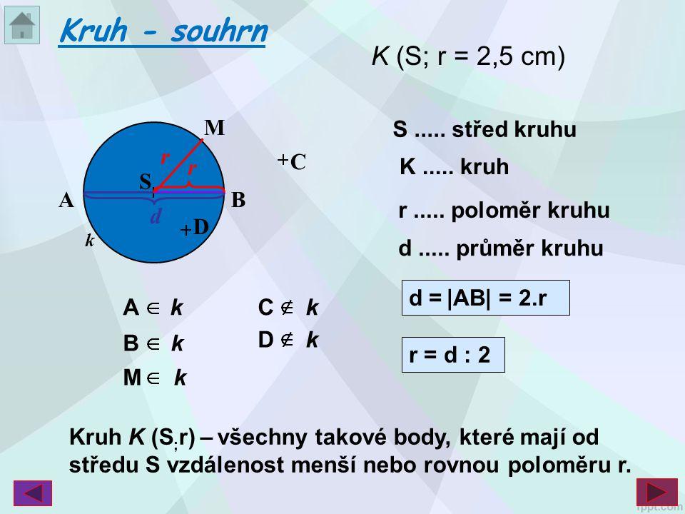 Kruh - souhrn K (S; r = 2,5 cm) M S ..... střed kruhu r C r