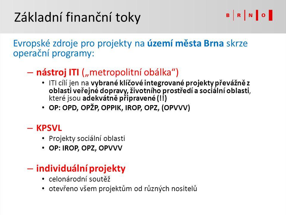 Základní finanční toky