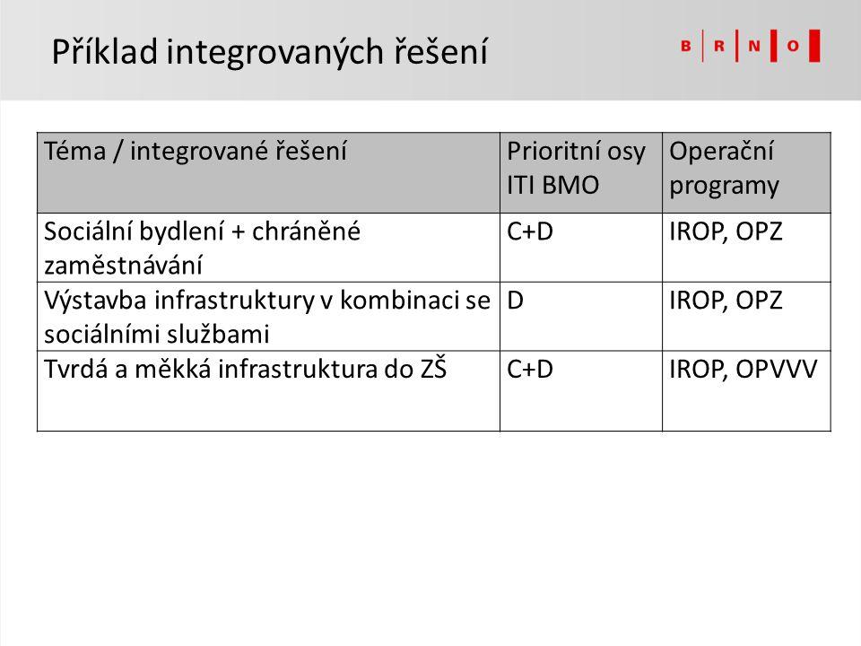 Příklad integrovaných řešení