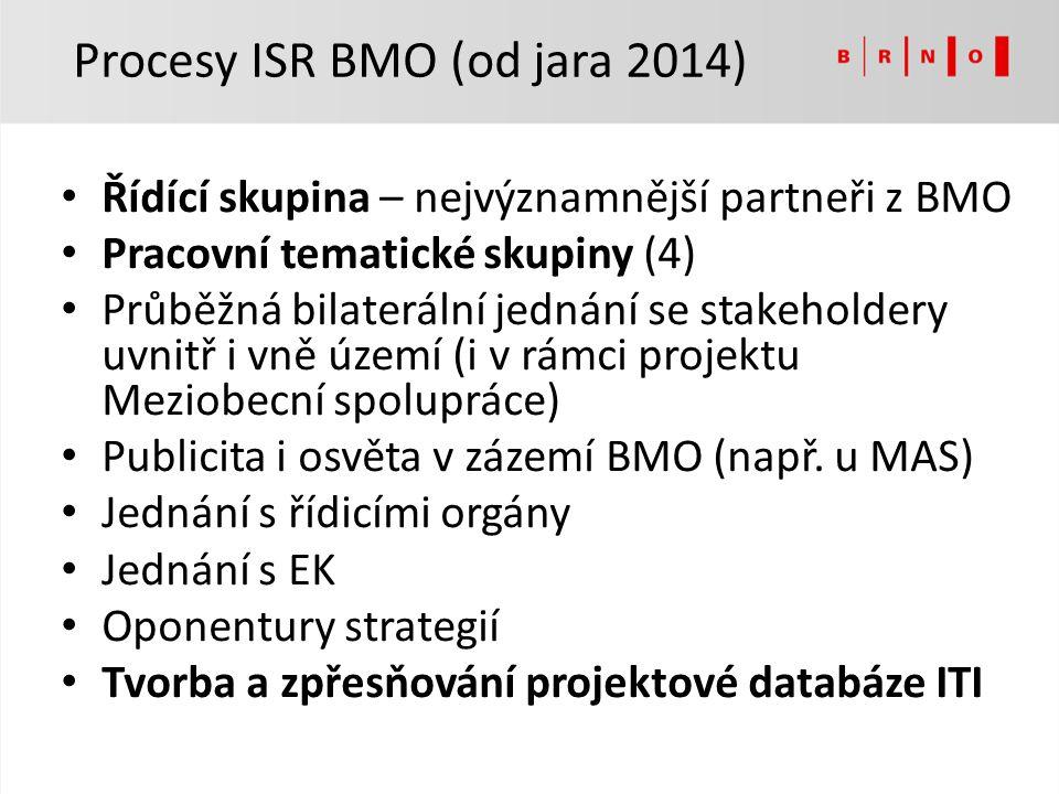 Procesy ISR BMO (od jara 2014)