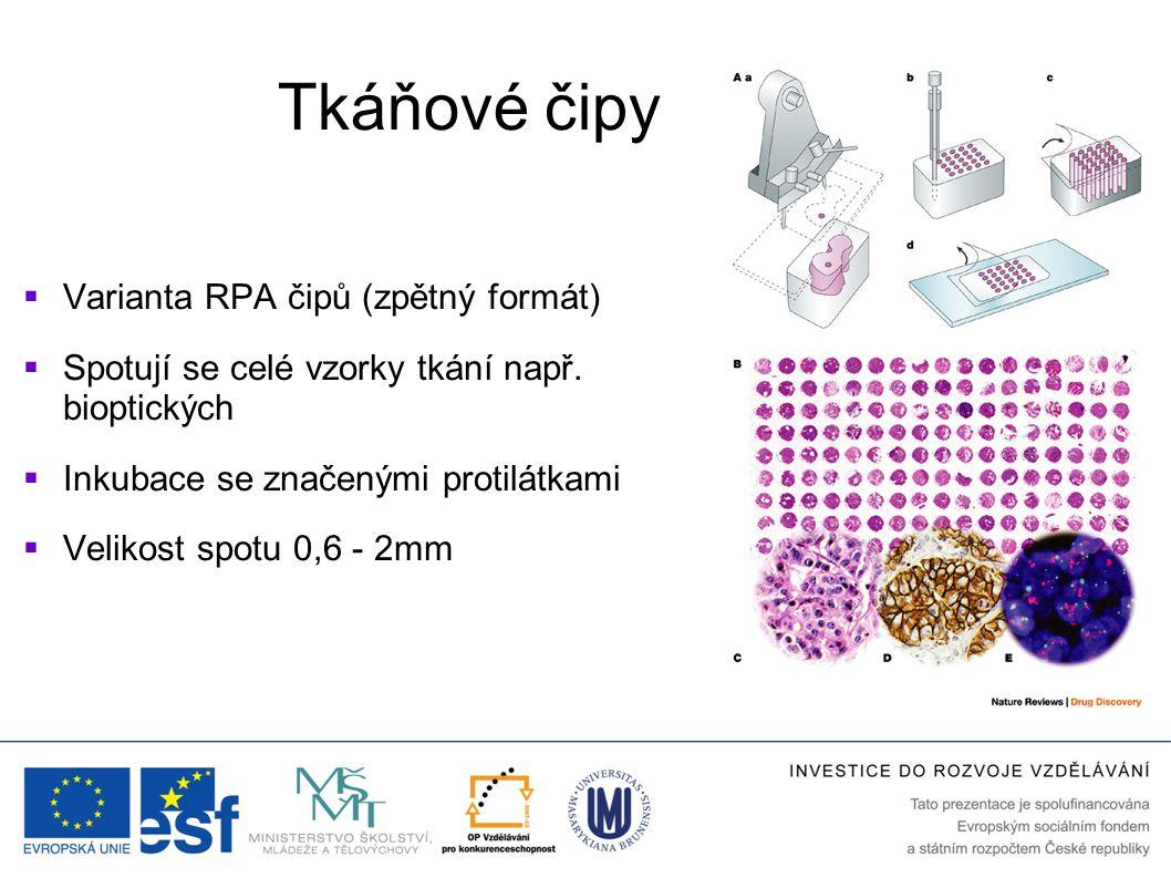 Tkáňové čipy Varianta RPA čipů (zpětný formát)