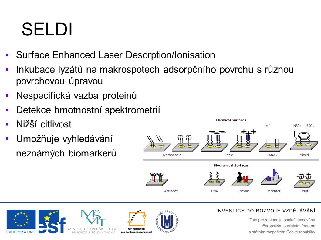 SELDI Surface Enhanced Laser Desorption/Ionisation