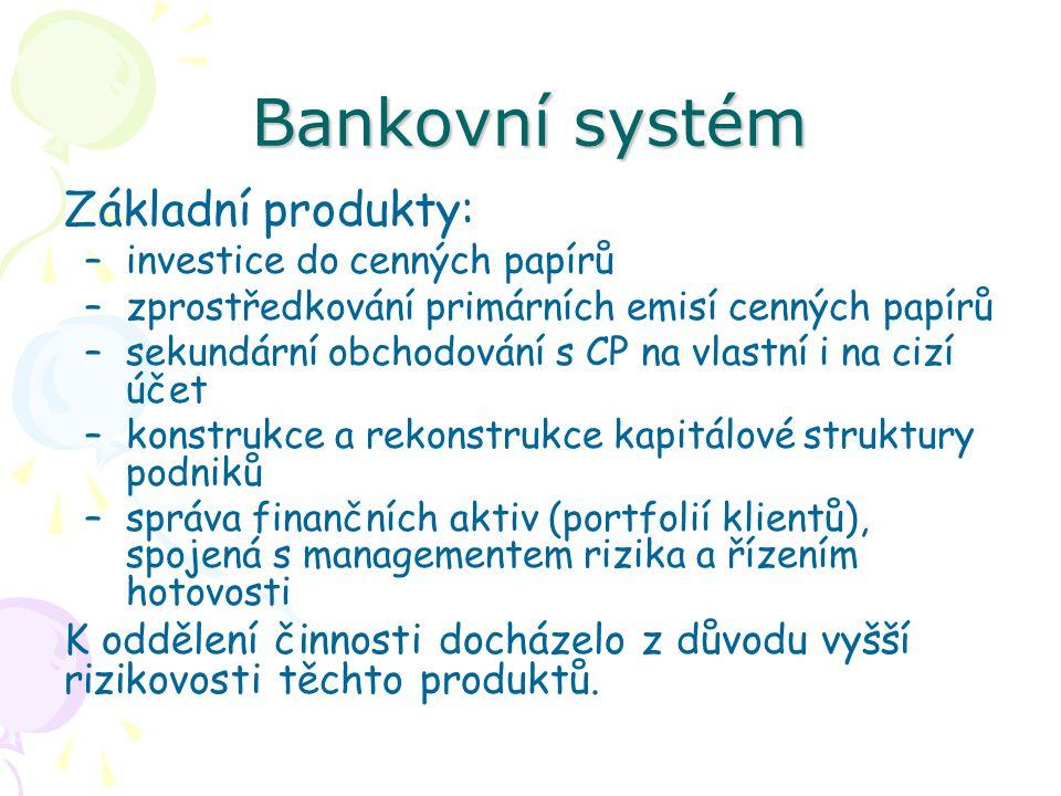 Bankovní systém Základní produkty: