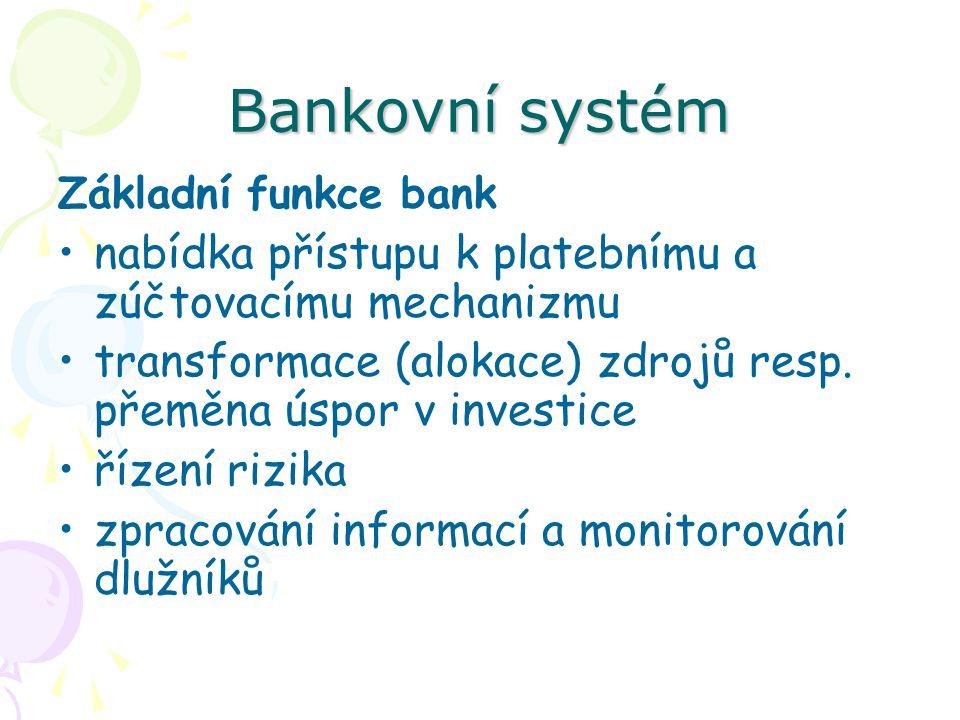 Bankovní systém nabídka přístupu k platebnímu a zúčtovacímu mechanizmu