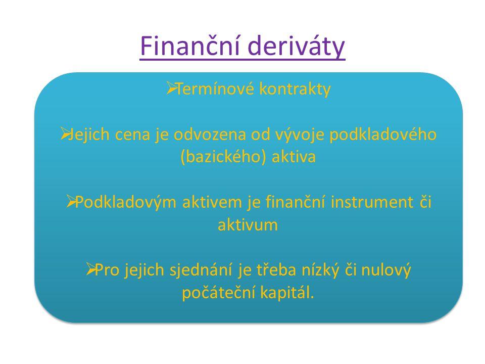 Finanční deriváty Termínové kontrakty
