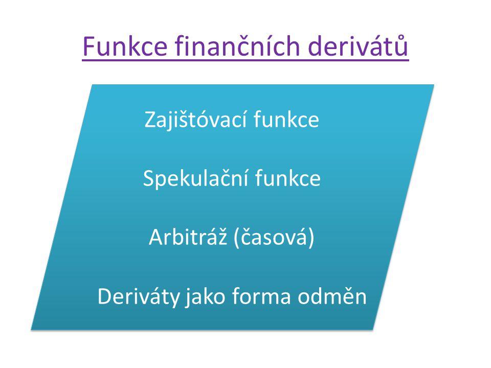 Funkce finančních derivátů