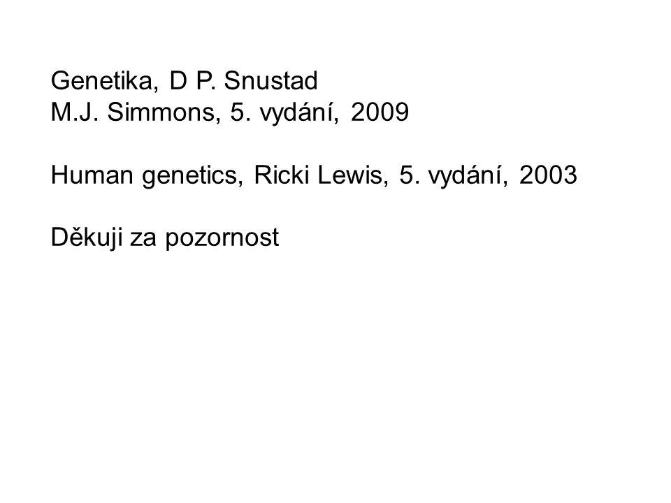 Genetika, D P. Snustad M.J. Simmons, 5. vydání, 2009. Human genetics, Ricki Lewis, 5. vydání, 2003.