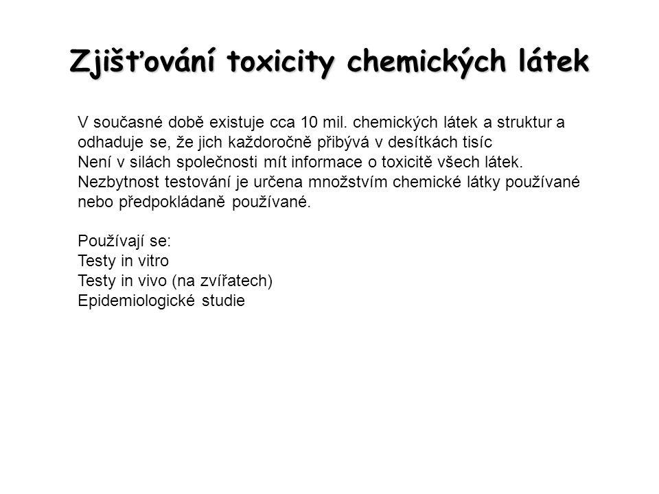 Zjišťování toxicity chemických látek