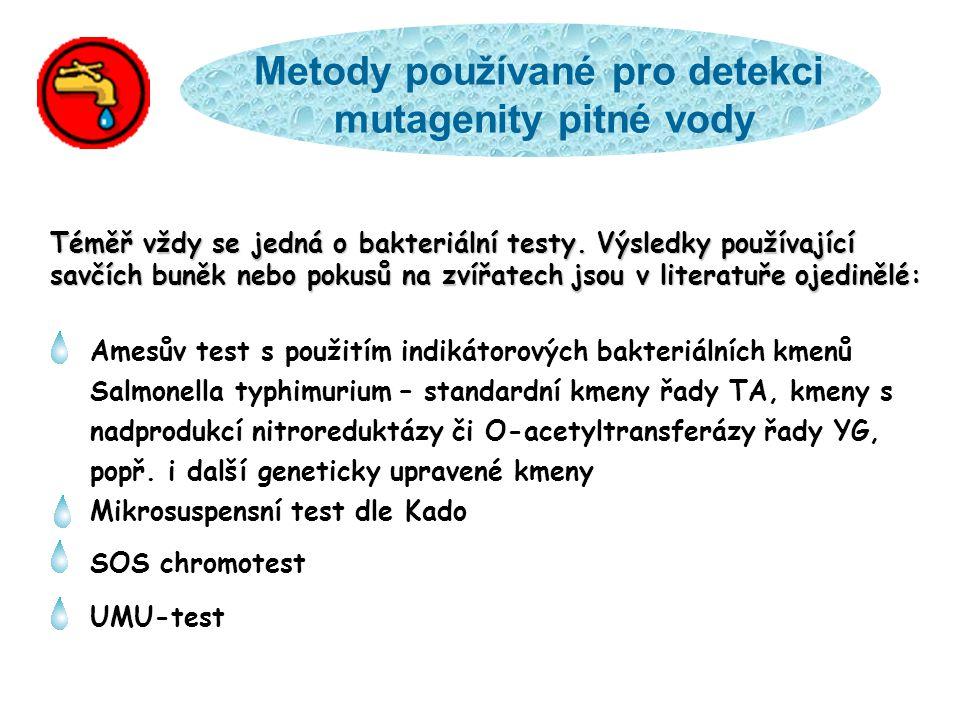 Metody používané pro detekci mutagenity pitné vody