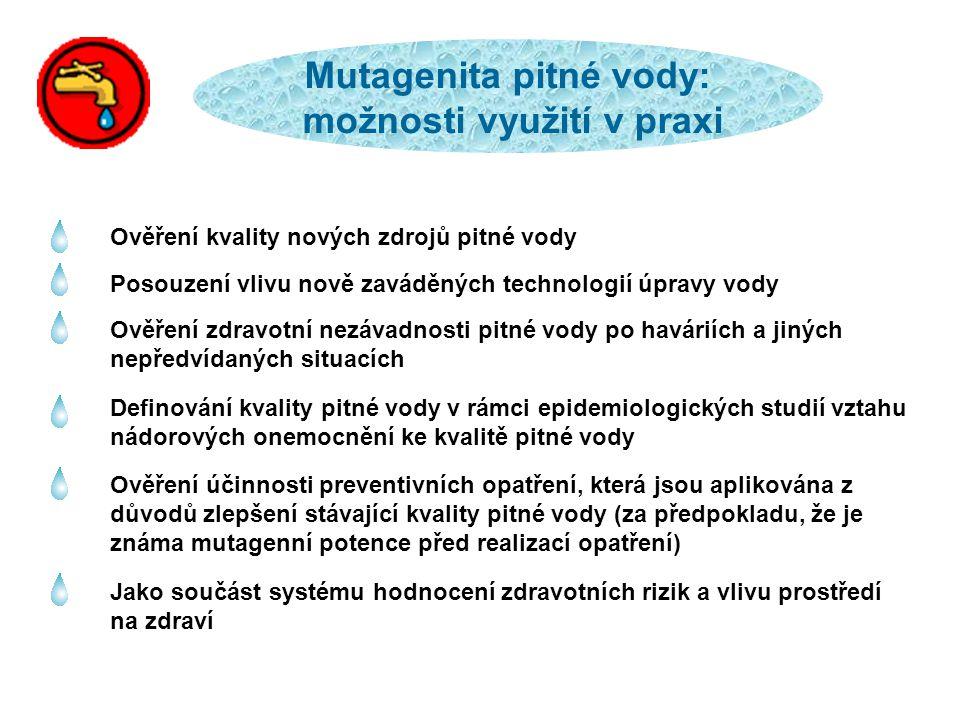 Mutagenita pitné vody: možnosti využití v praxi
