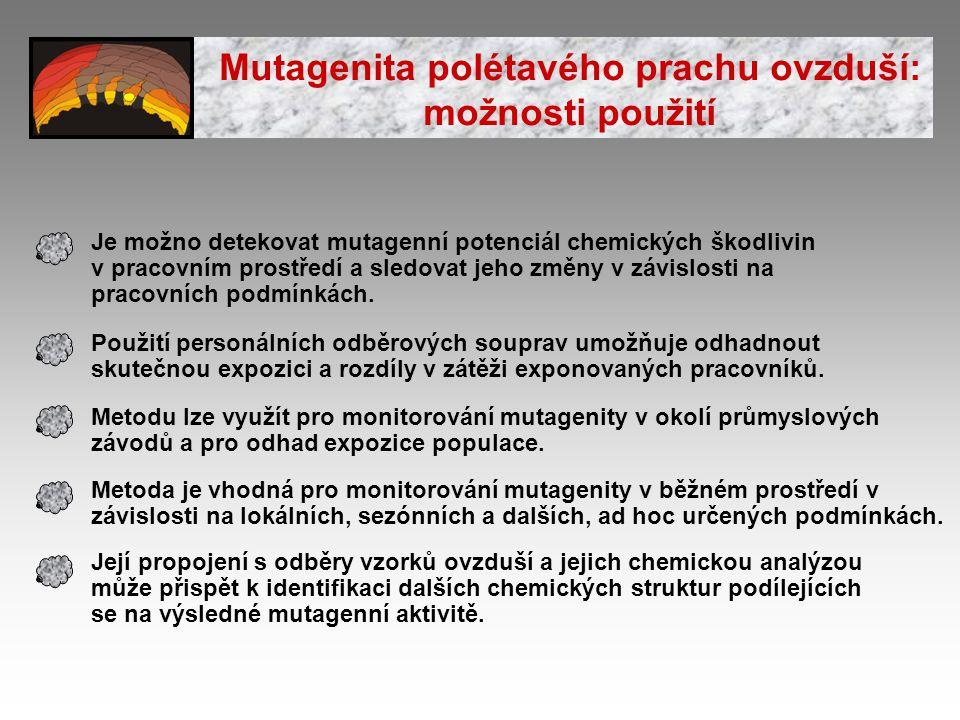 Mutagenita polétavého prachu ovzduší: možnosti použití