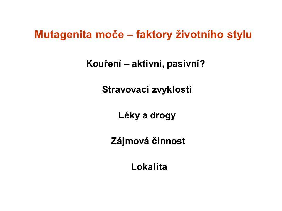 Mutagenita moče – faktory životního stylu