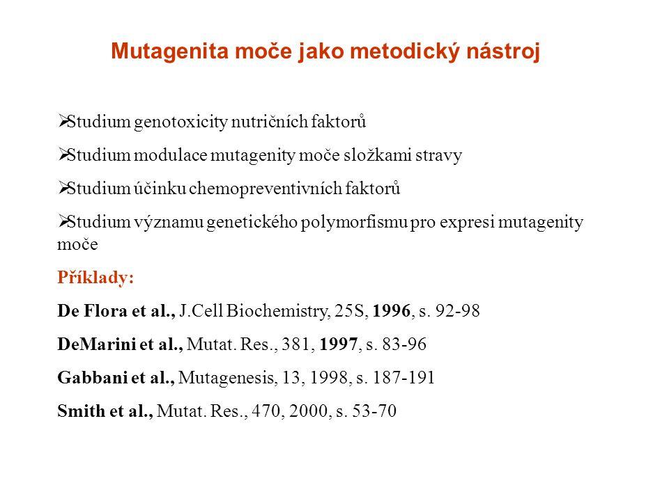 Mutagenita moče jako metodický nástroj