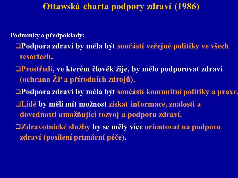 Ottawská charta podpory zdraví (1986)