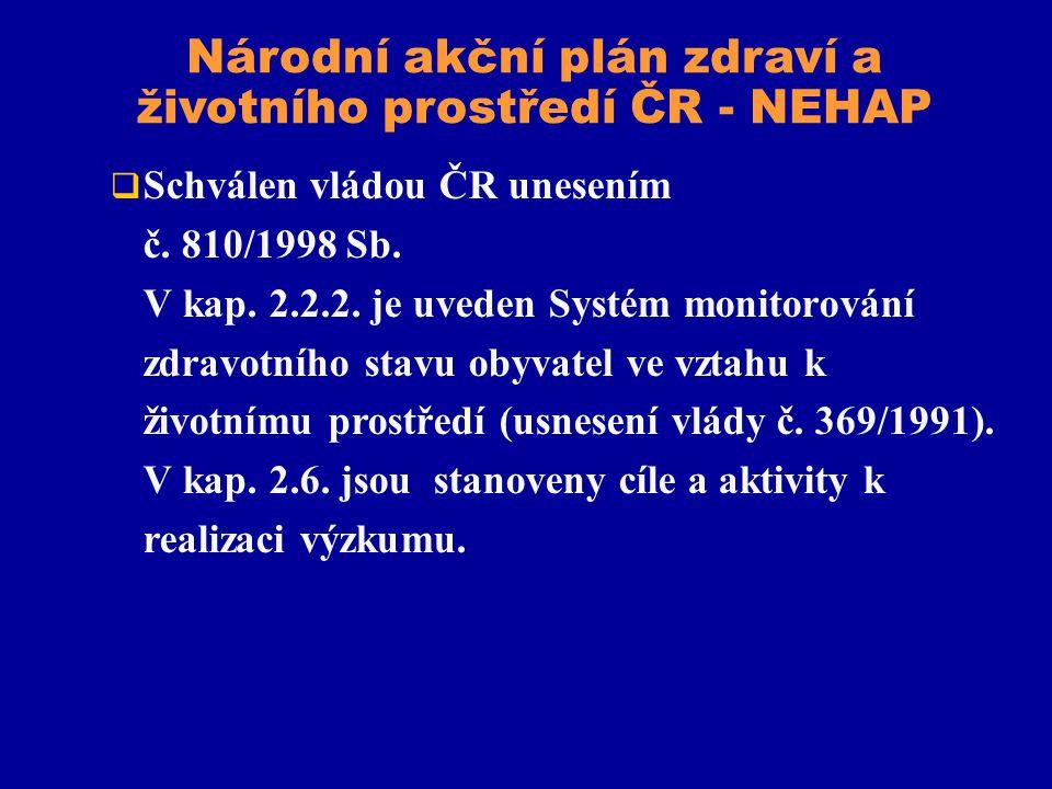 Národní akční plán zdraví a životního prostředí ČR - NEHAP