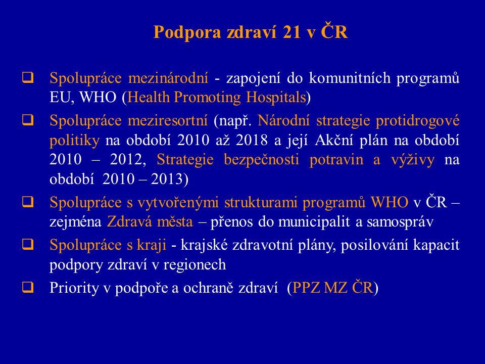 Podpora zdraví 21 v ČR Spolupráce mezinárodní - zapojení do komunitních programů EU, WHO (Health Promoting Hospitals)