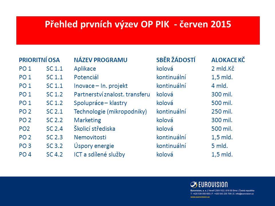 Přehled prvních výzev OP PIK - červen 2015
