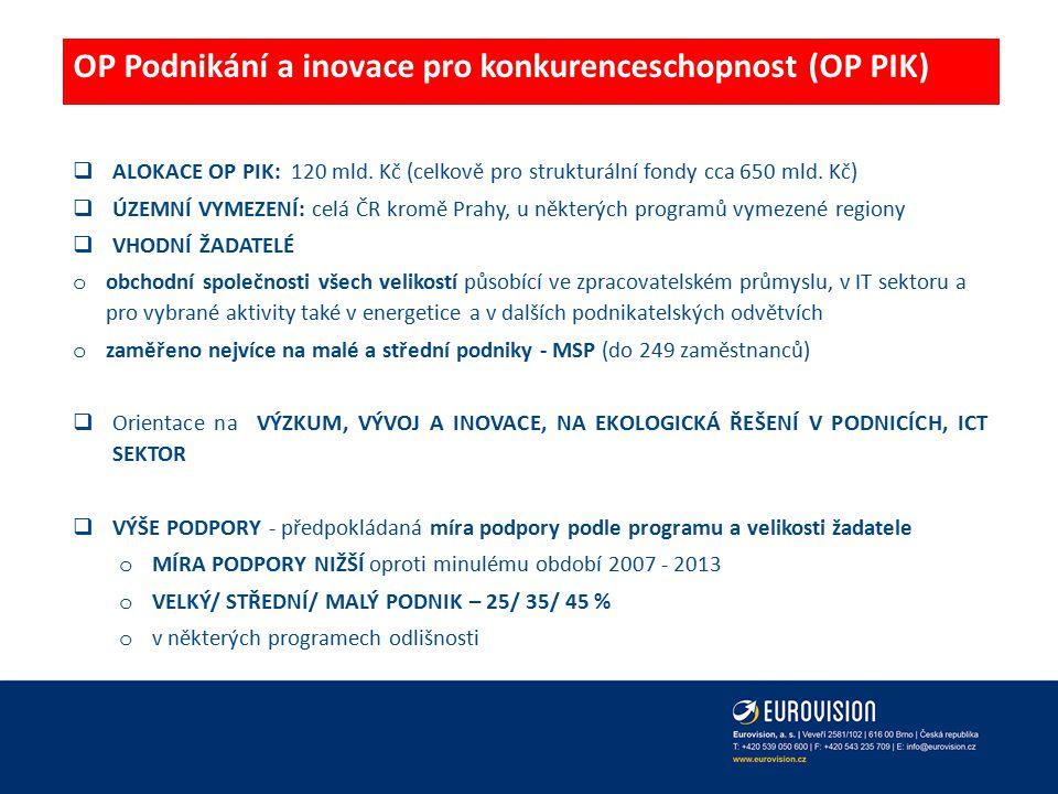 OP Podnikání a inovace pro konkurenceschopnost (OP PIK)