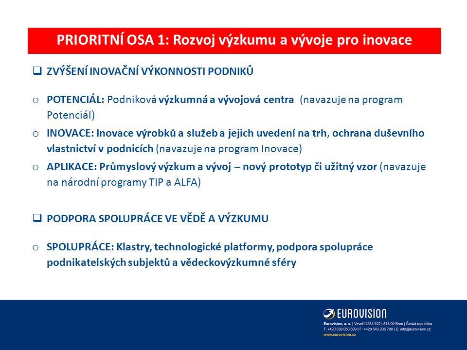 PRIORITNÍ OSA 1: Rozvoj výzkumu a vývoje pro inovace