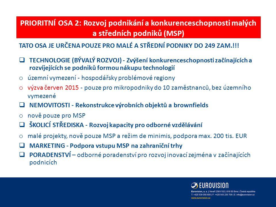 PRIORITNÍ OSA 2: Rozvoj podnikání a konkurenceschopnosti malých a středních podniků (MSP)