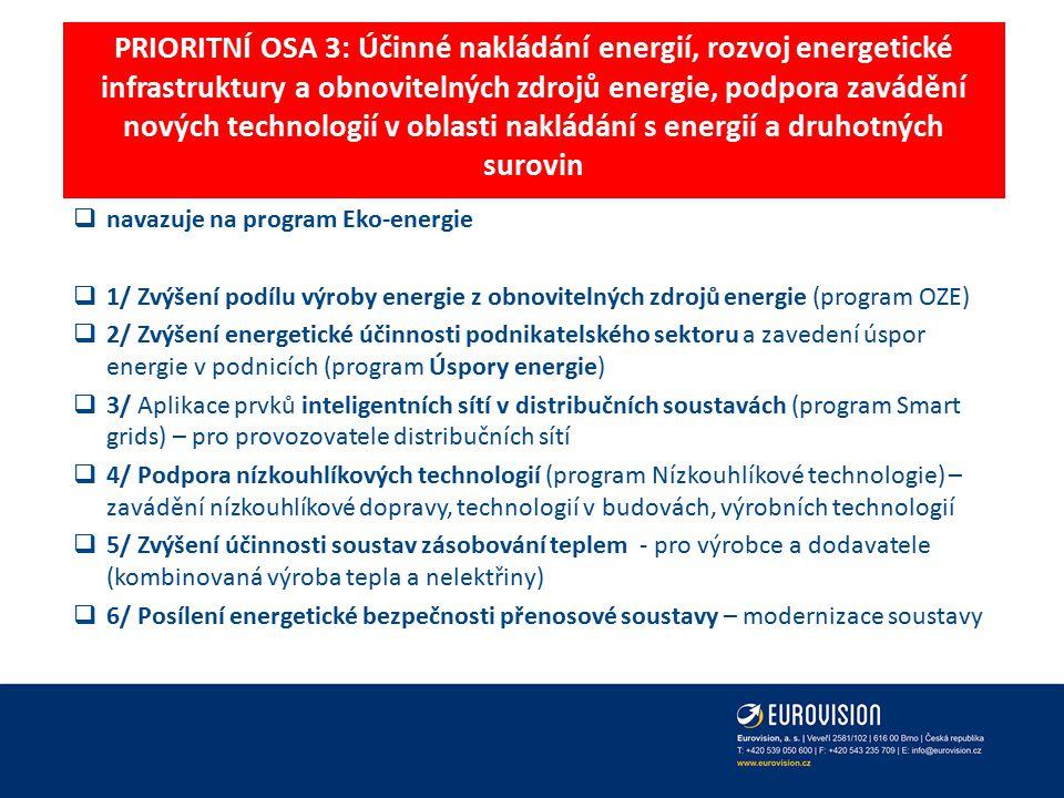 PRIORITNÍ OSA 3: Účinné nakládání energií, rozvoj energetické infrastruktury a obnovitelných zdrojů energie, podpora zavádění nových technologií v oblasti nakládání s energií a druhotných surovin