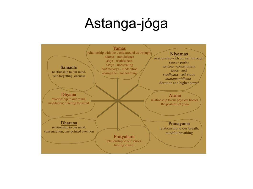 Astanga-jóga