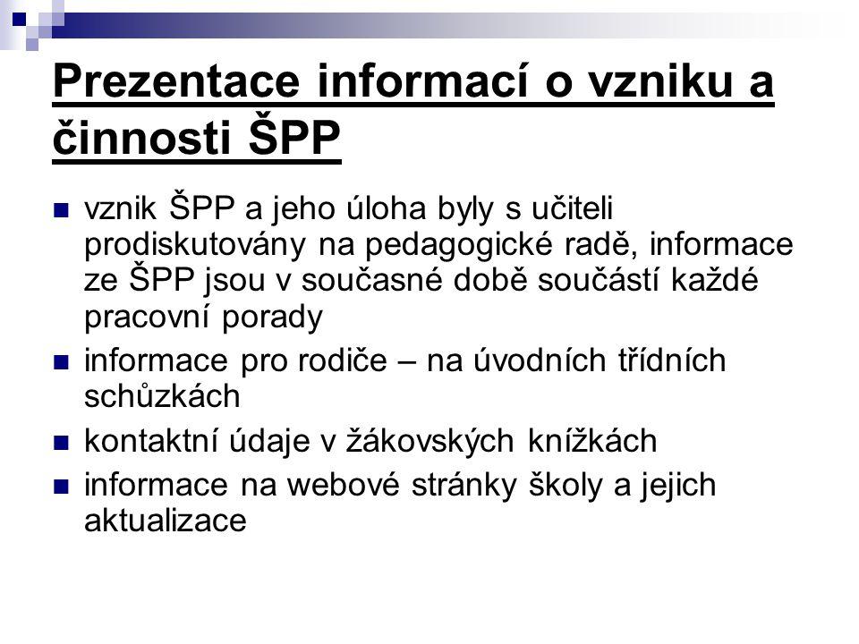 Prezentace informací o vzniku a činnosti ŠPP
