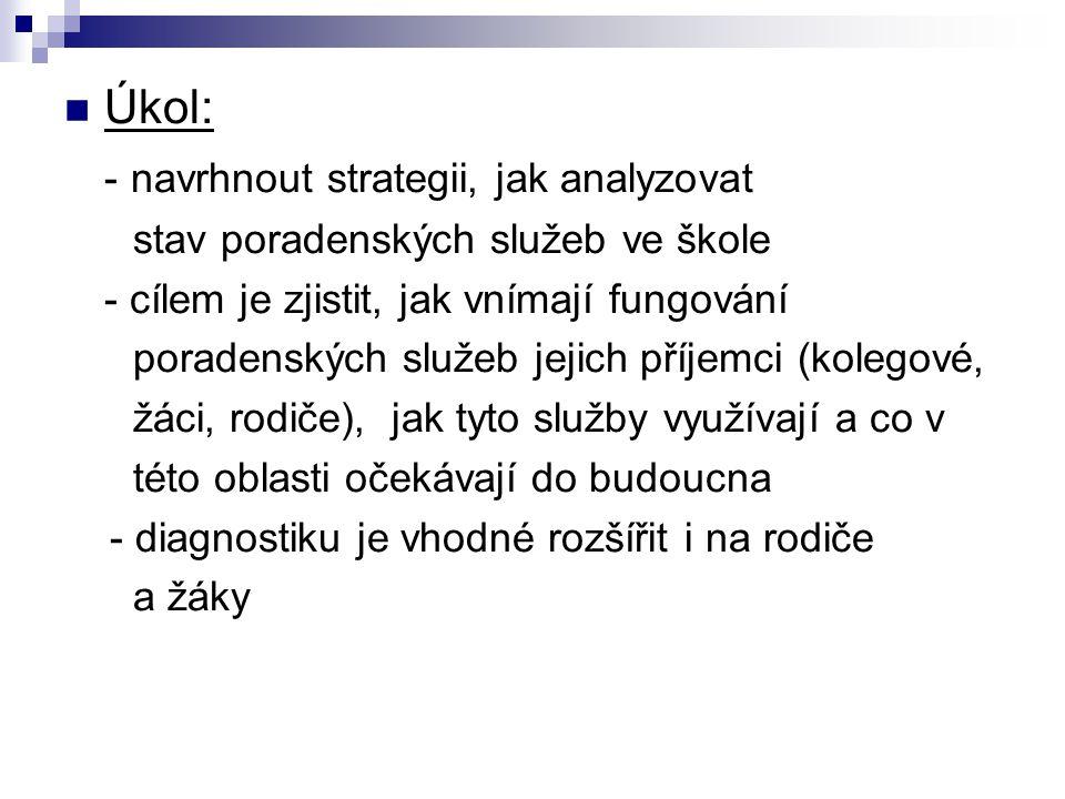 - navrhnout strategii, jak analyzovat