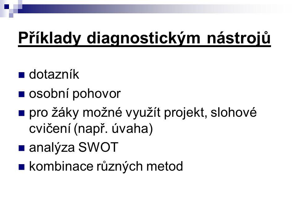 Příklady diagnostickým nástrojů