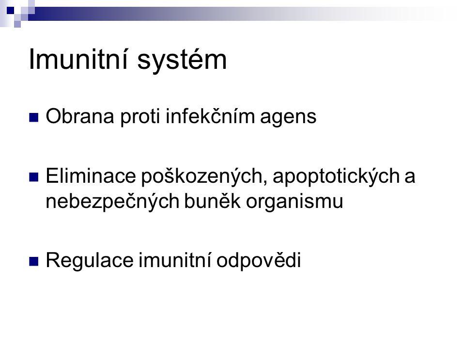 Imunitní systém Obrana proti infekčním agens