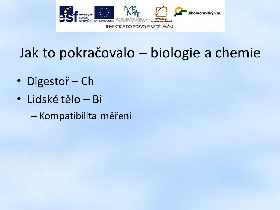 Jak to pokračovalo – biologie a chemie