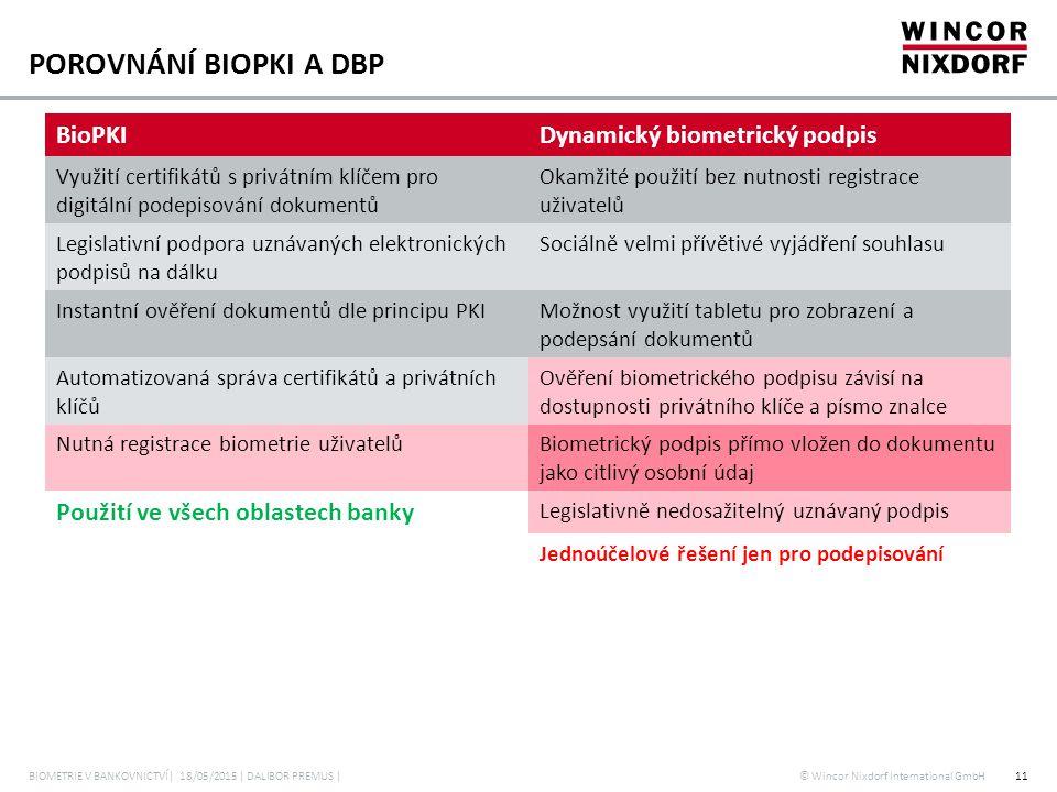 POROVNÁNÍ BIOPKI A DBP BioPKI Dynamický biometrický podpis