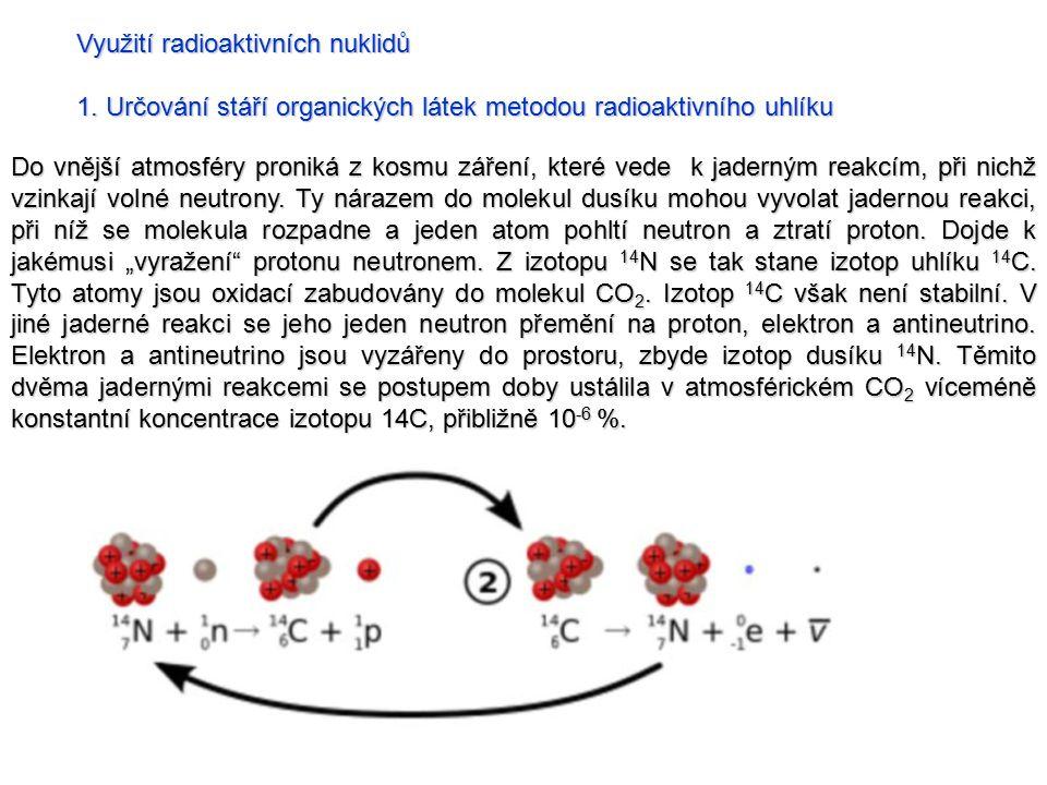 Využití radioaktivních nuklidů