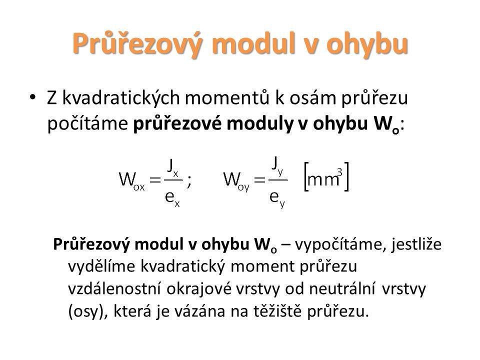 Průřezový modul v ohybu
