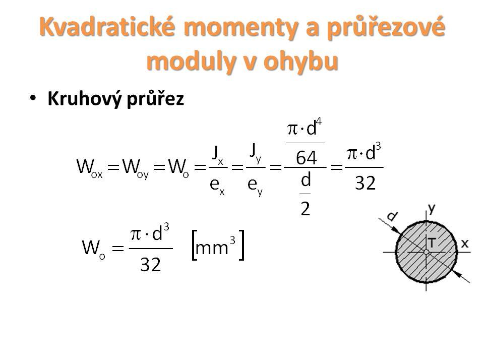 Kvadratické momenty a průřezové moduly v ohybu