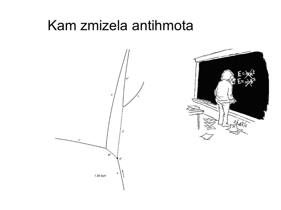 Kam zmizela antihmota