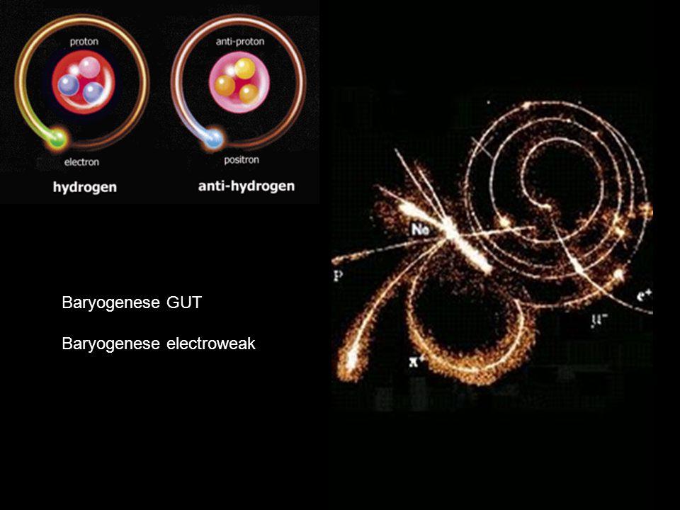 Baryogenese GUT Baryogenese electroweak