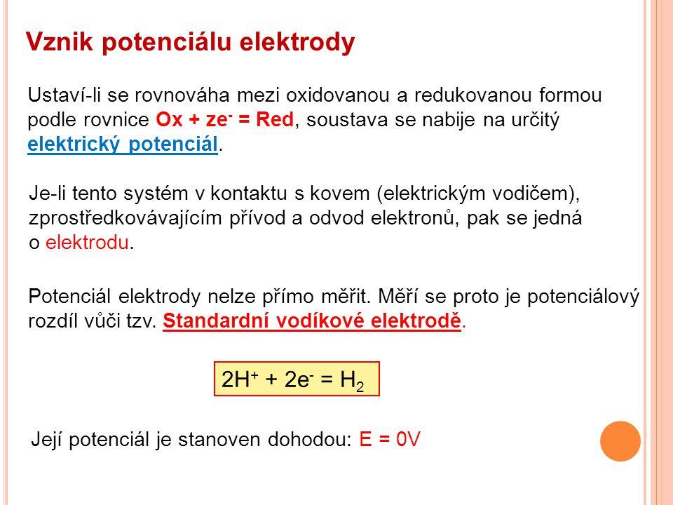 Vznik potenciálu elektrody