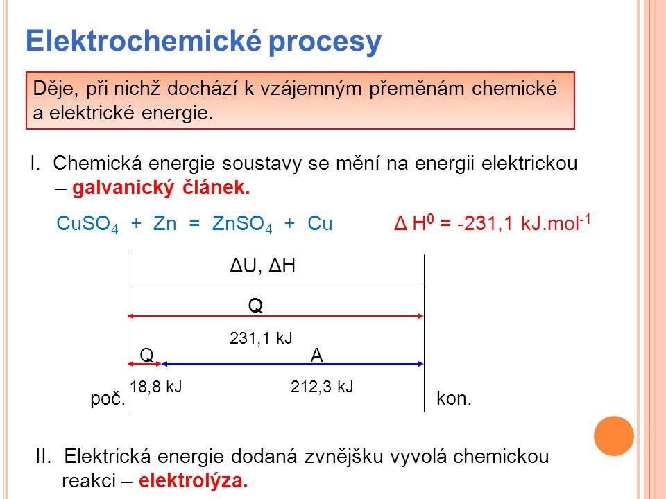 Elektrochemické procesy