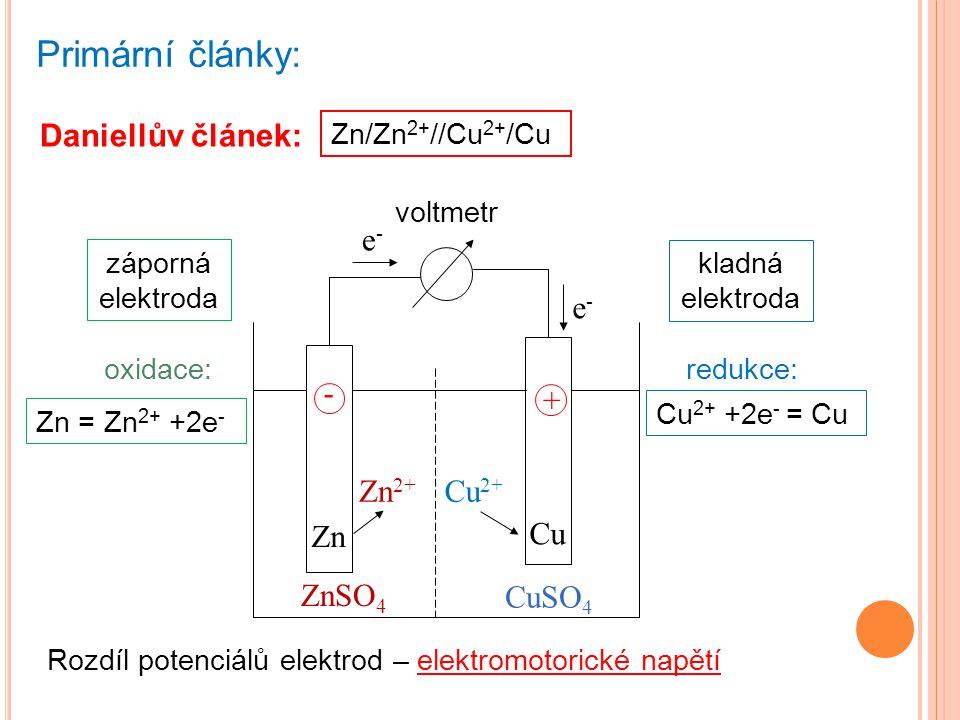Primární články: Daniellův článek: e- e- - + Zn2+ Cu2+ Zn Cu ZnSO4