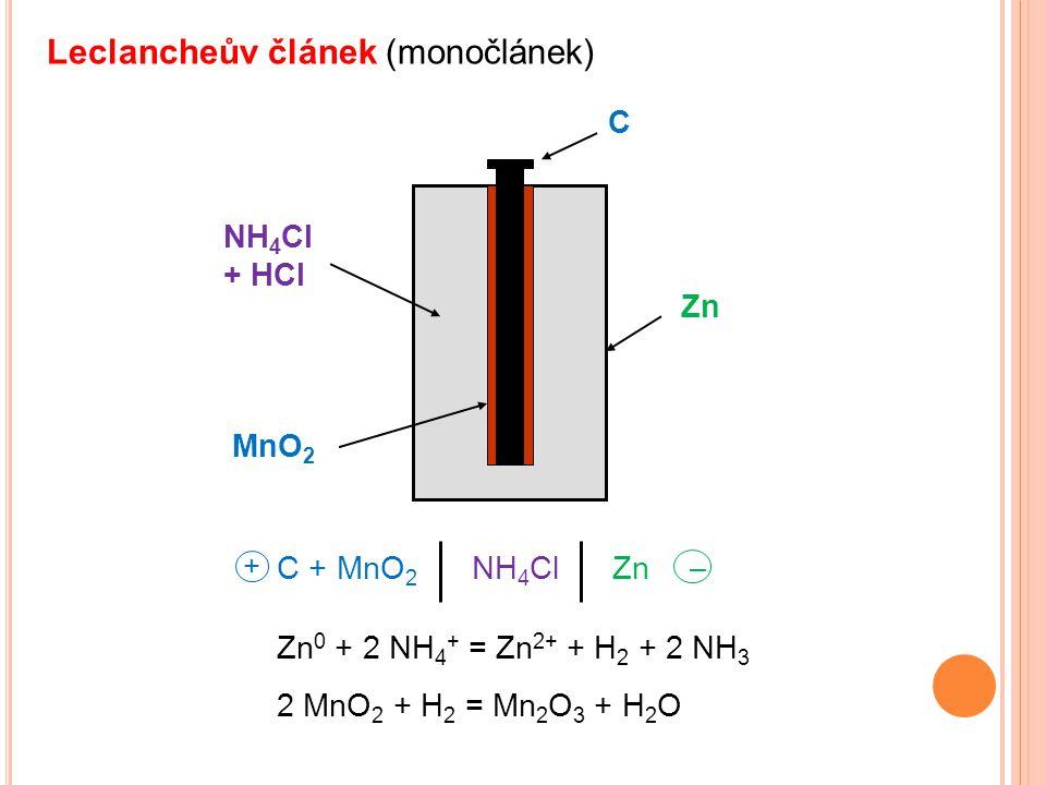 Leclancheův článek (monočlánek)
